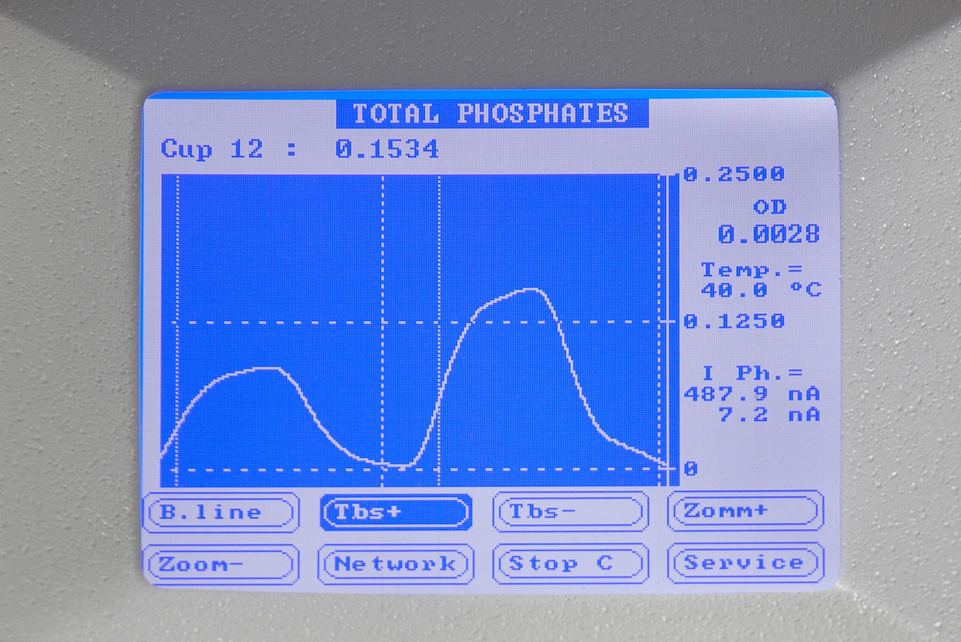 连续流动化学分析仪Futura