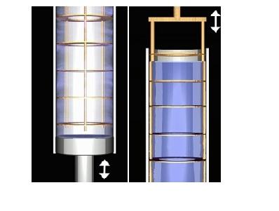 管式连续结晶反应器Batch Evaluator
