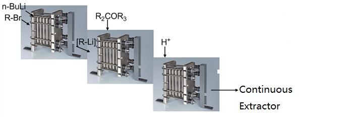 微通道反应器执行卤素取代反应
