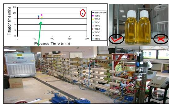 倪特科连续结晶反应器用于食用油除杂