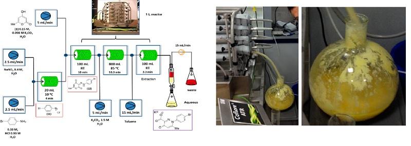 连续多级搅拌反应器用于沉淀反应