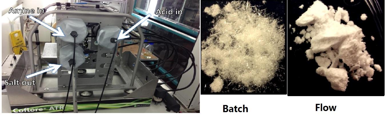 连续多级反应器用于手性胺药物结晶